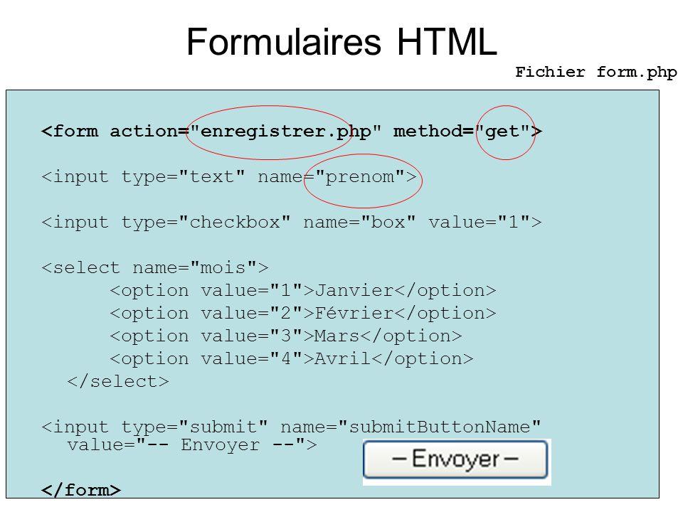 Formulaires HTML <form action= enregistrer.php method= get >