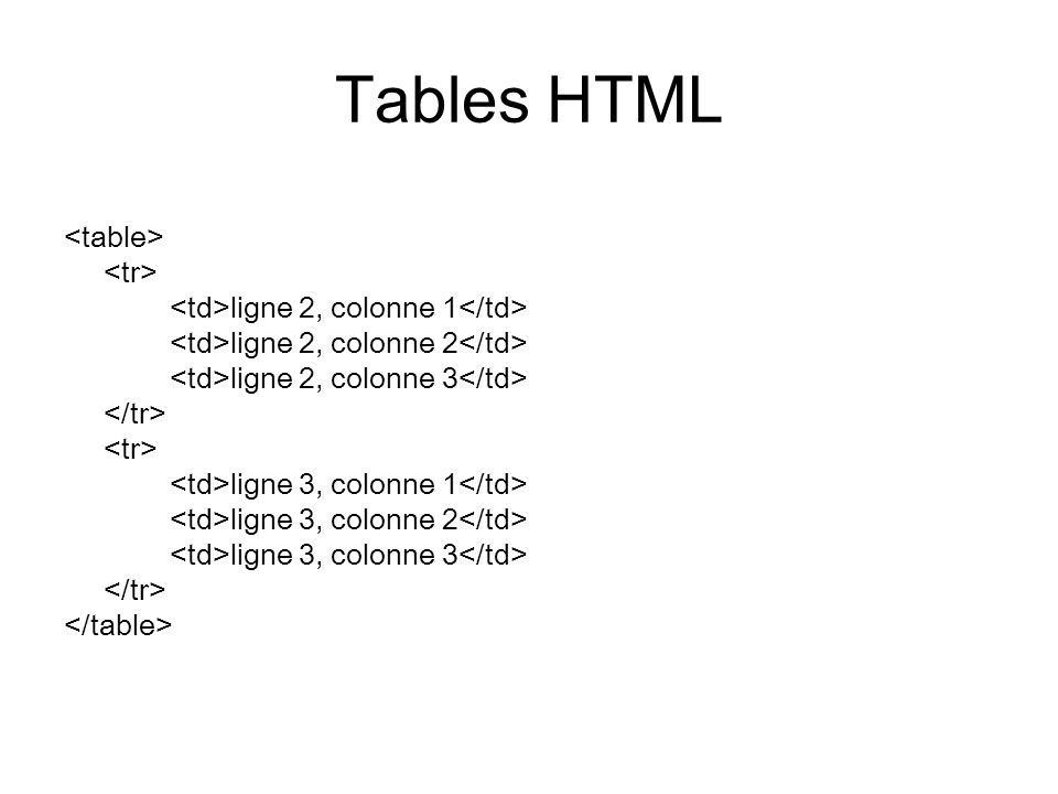 Tables HTML <table> <tr>