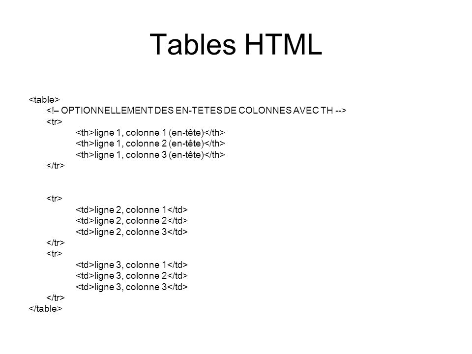 Tables HTML <table>