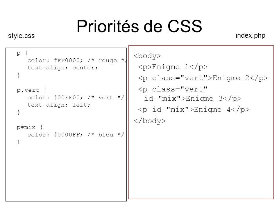 Priorités de CSS <body> <p>Enigme 1</p>