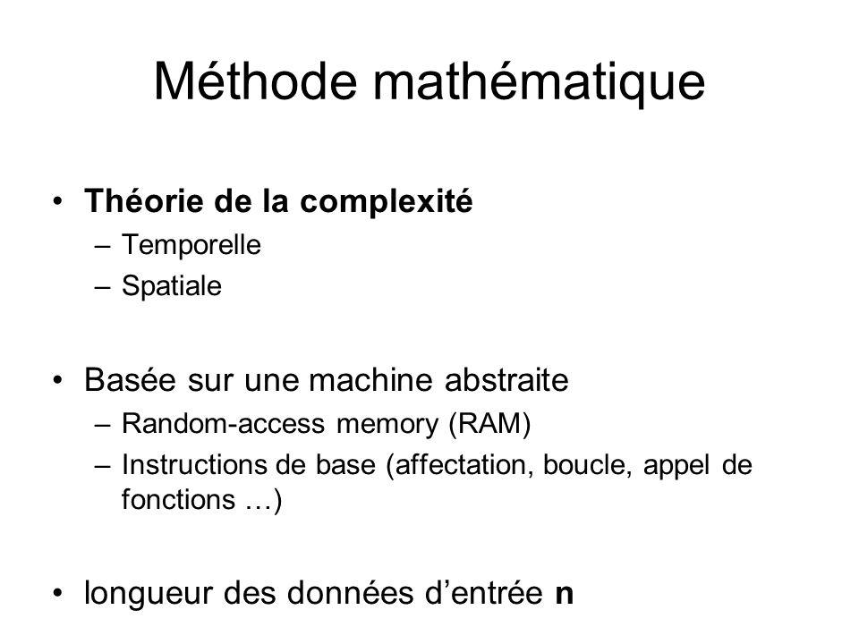 Méthode mathématique Théorie de la complexité