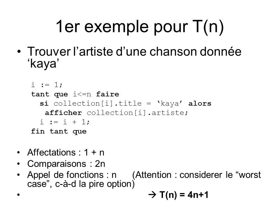 1er exemple pour T(n) Trouver l'artiste d'une chanson donnée 'kaya'