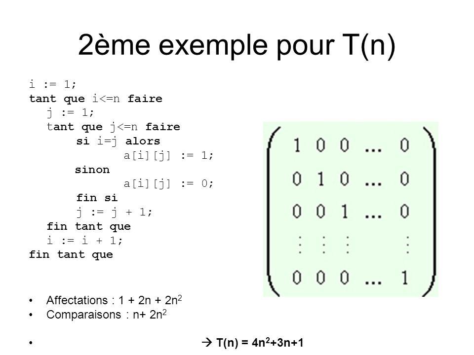 2ème exemple pour T(n) i := 1; tant que i<=n faire j := 1;