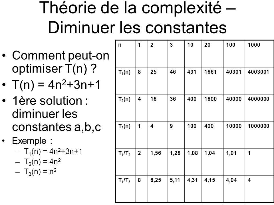 Théorie de la complexité – Diminuer les constantes