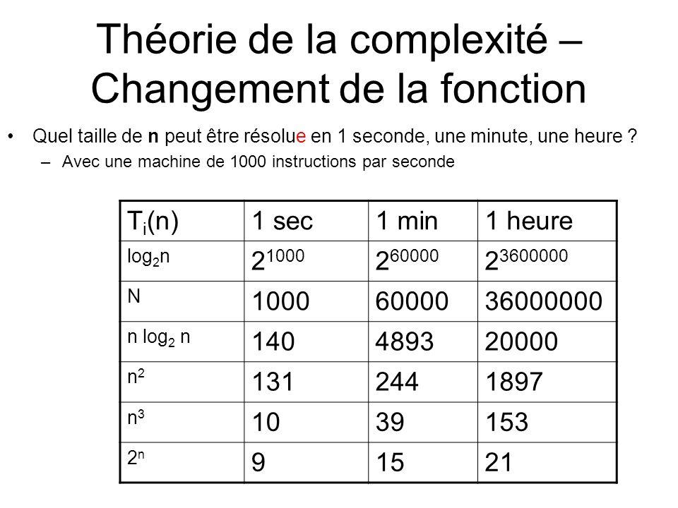 Théorie de la complexité – Changement de la fonction