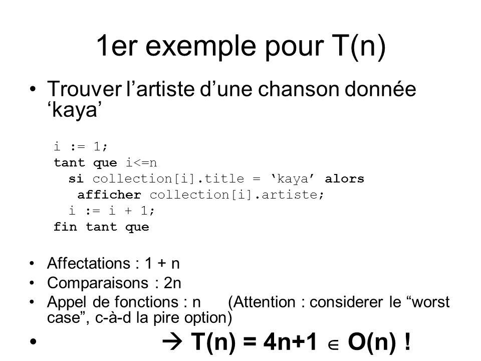 1er exemple pour T(n)  T(n) = 4n+1  O(n) !