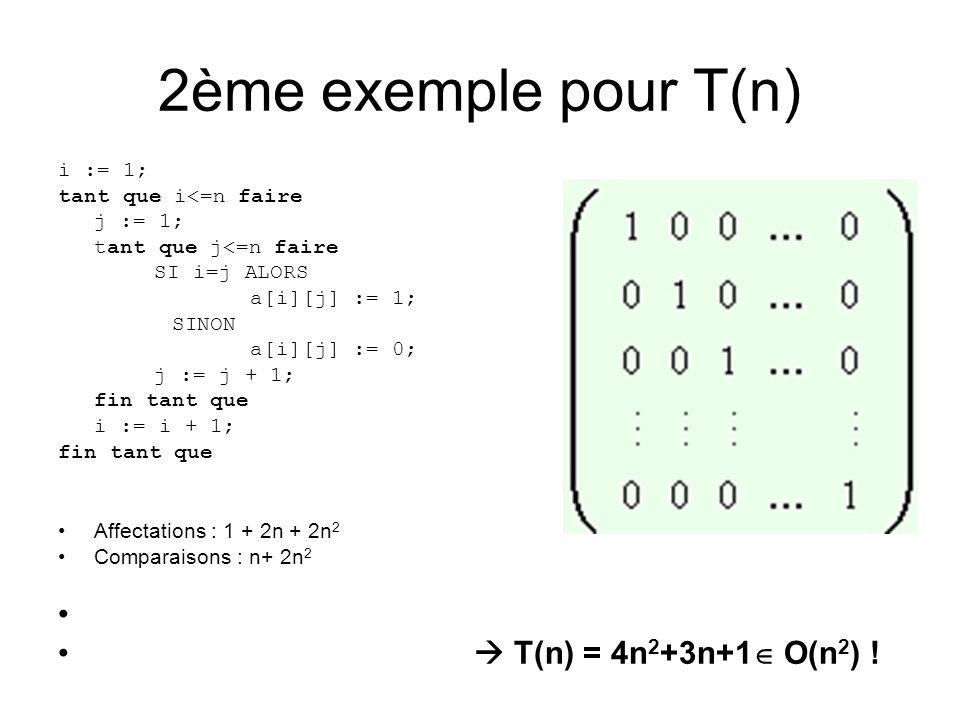 2ème exemple pour T(n)  T(n) = 4n2+3n+1 O(n2) ! i := 1;