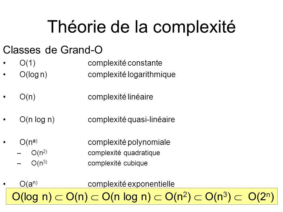 Théorie de la complexité