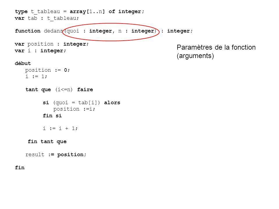 Paramètres de la fonction (arguments)