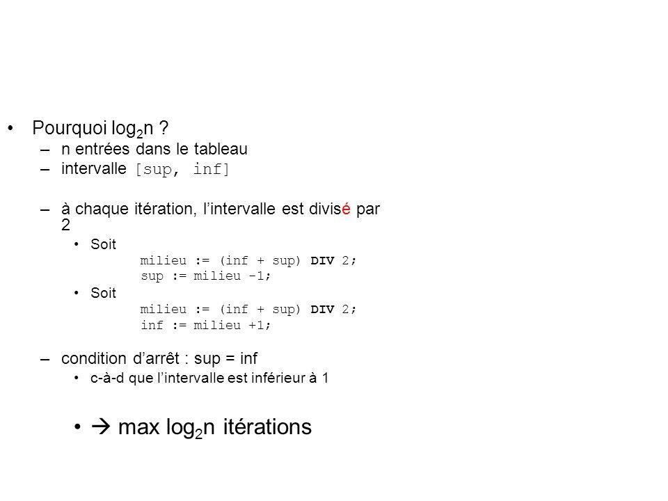  max log2n itérations Pourquoi log2n n entrées dans le tableau