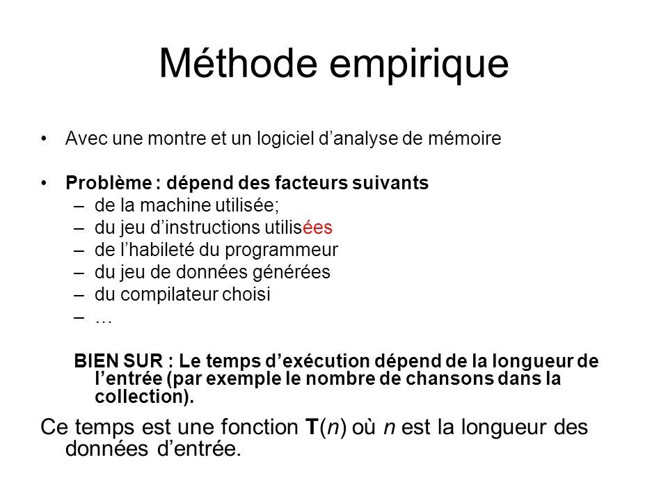 Méthode empirique Avec une montre et un logiciel d'analyse de mémoire. Problème : dépend des facteurs suivants.