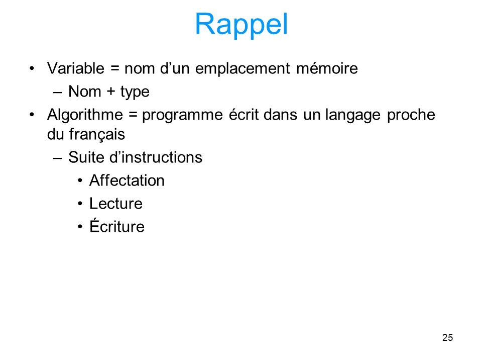 Rappel Variable = nom d'un emplacement mémoire Nom + type