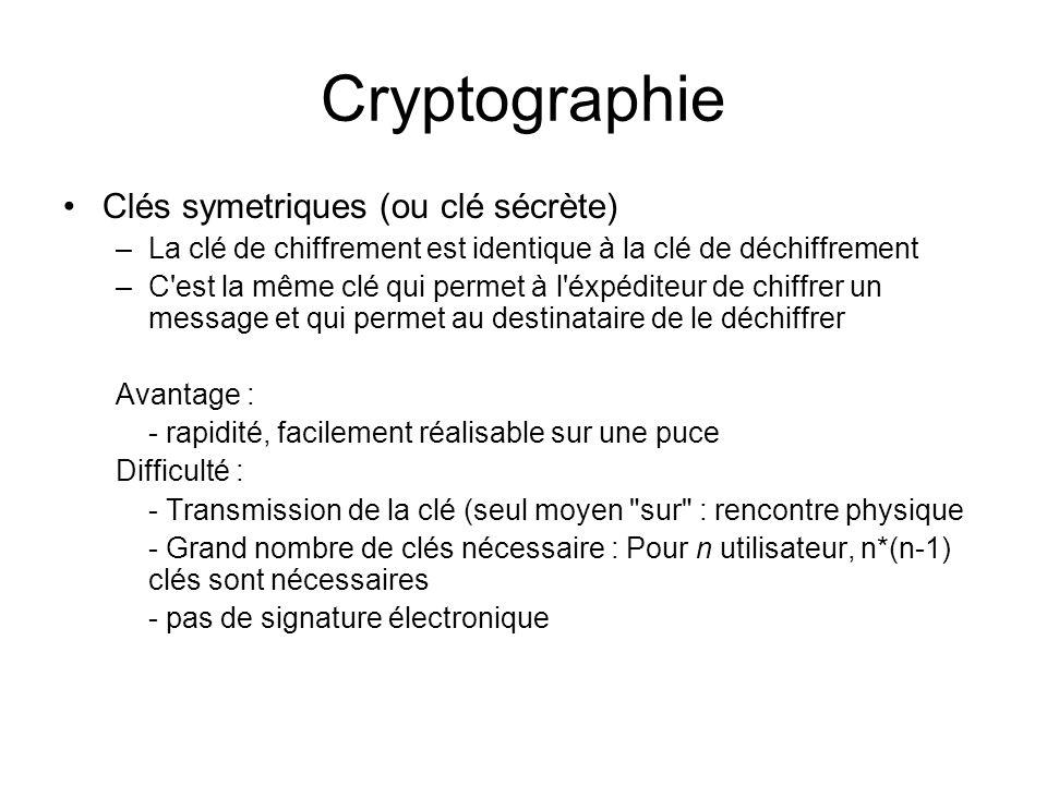 Cryptographie Clés symetriques (ou clé sécrète)