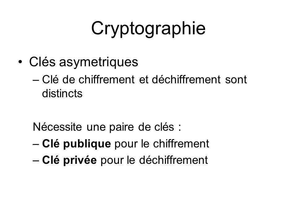 Cryptographie Clés asymetriques