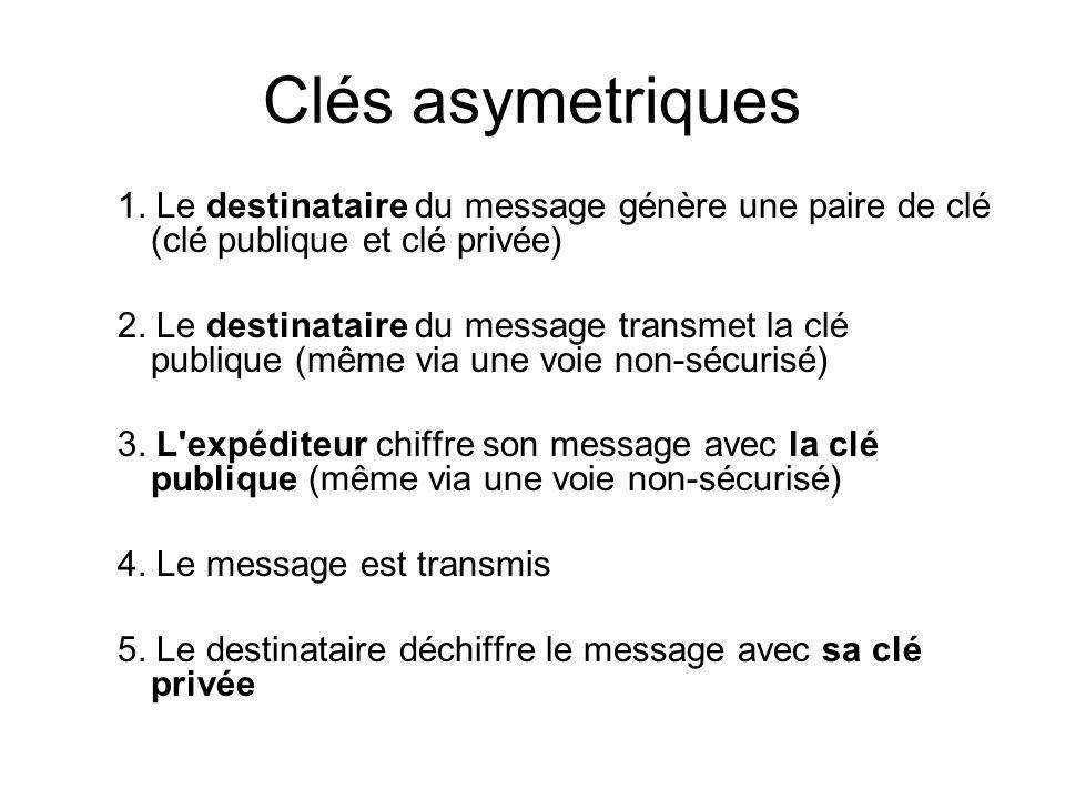Clés asymetriques 1. Le destinataire du message génère une paire de clé (clé publique et clé privée)
