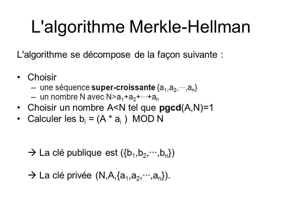 L algorithme Merkle-Hellman