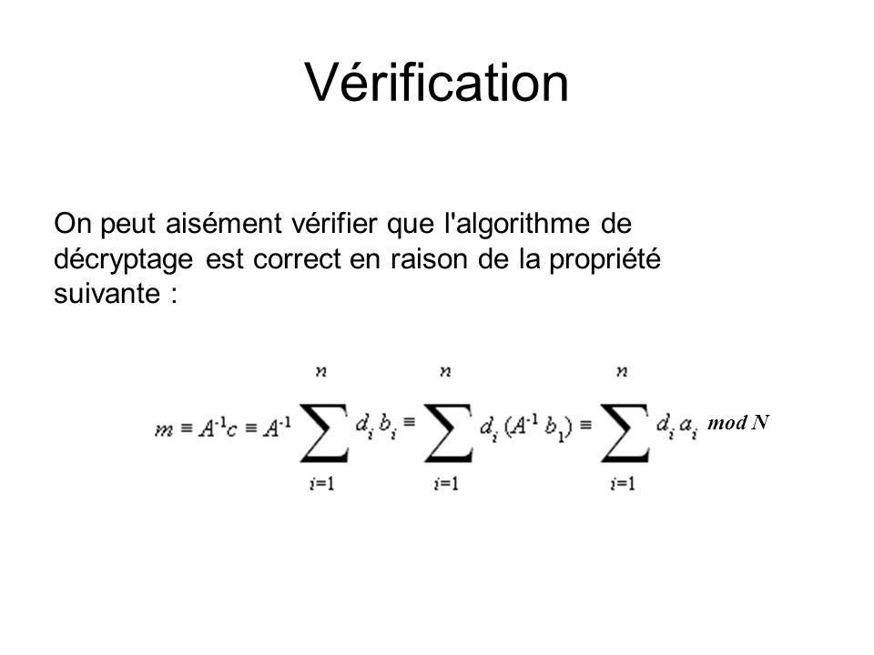 Vérification On peut aisément vérifier que l algorithme de décryptage est correct en raison de la propriété suivante :