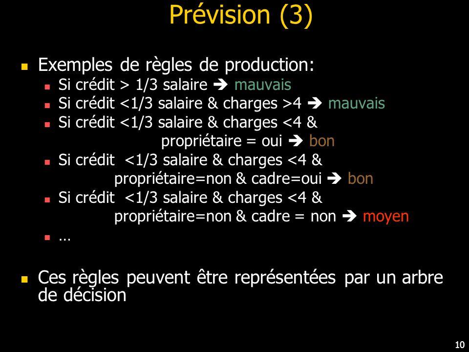 Prévision (3) Exemples de règles de production: