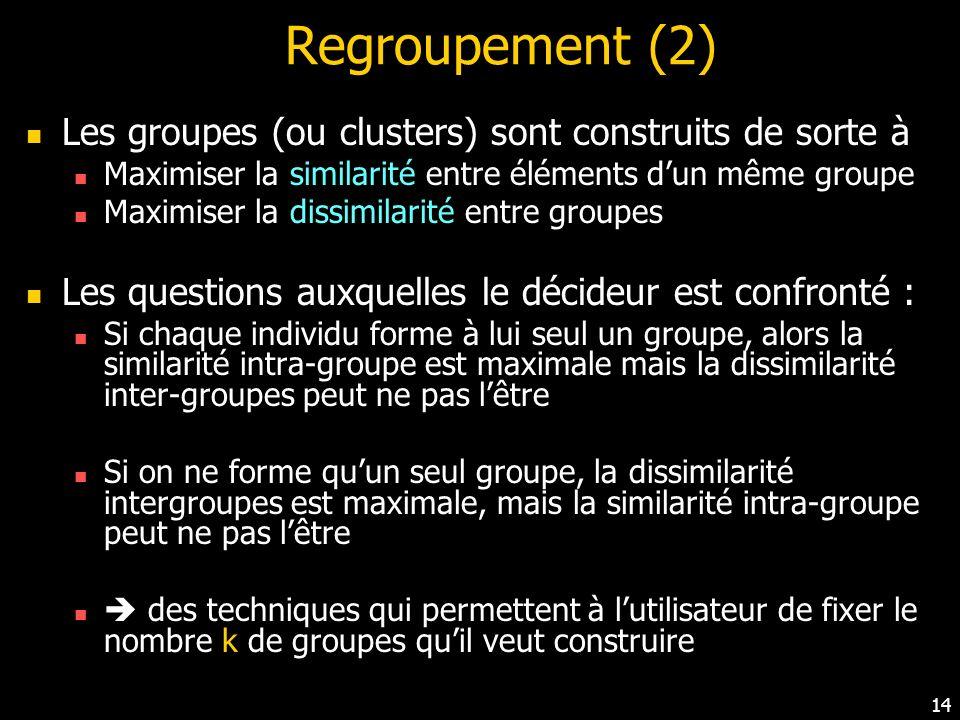 Regroupement (2) Les groupes (ou clusters) sont construits de sorte à