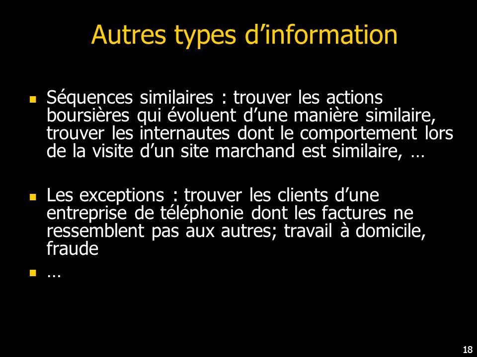 Autres types d'information