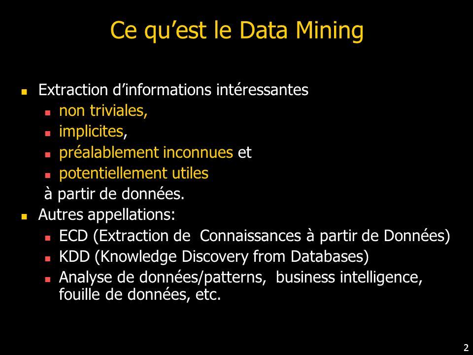 Ce qu'est le Data Mining