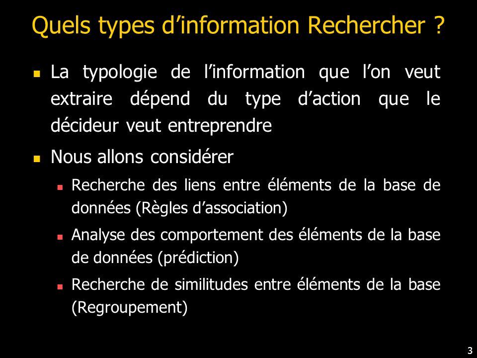 Quels types d'information Rechercher
