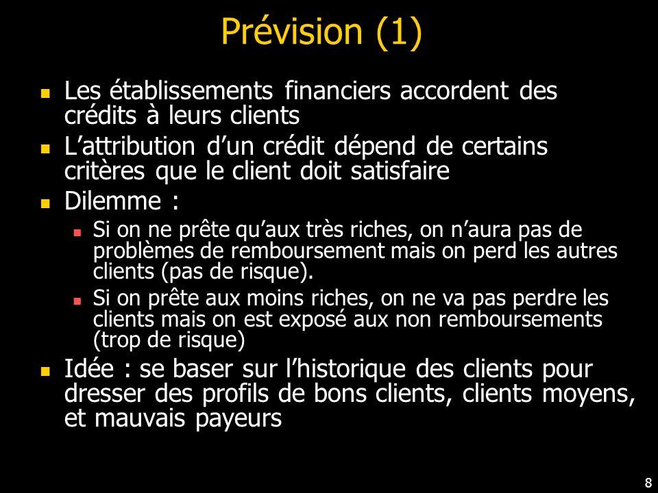 Prévision (1) Les établissements financiers accordent des crédits à leurs clients.