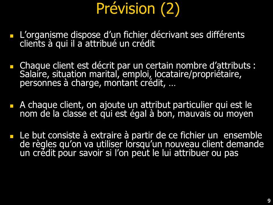Prévision (2) L'organisme dispose d'un fichier décrivant ses différents clients à qui il a attribué un crédit.