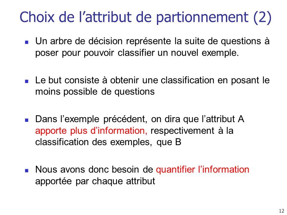 Choix de l'attribut de partionnement (2)