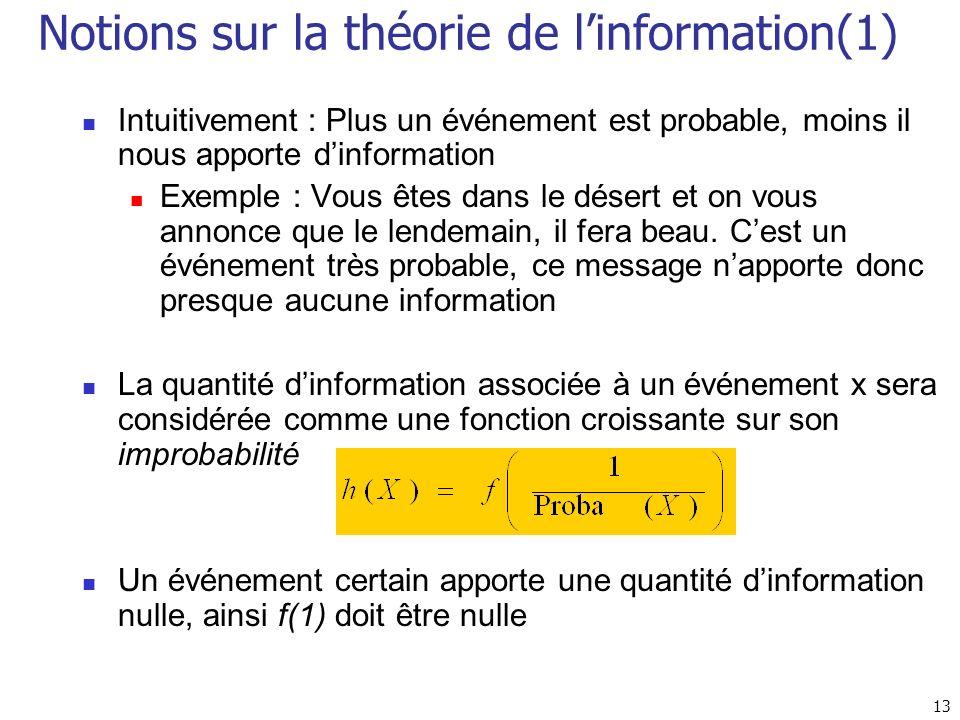 Notions sur la théorie de l'information(1)