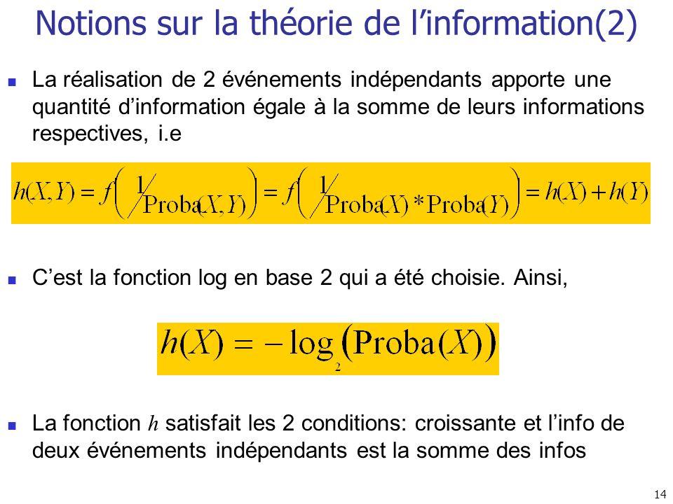 Notions sur la théorie de l'information(2)