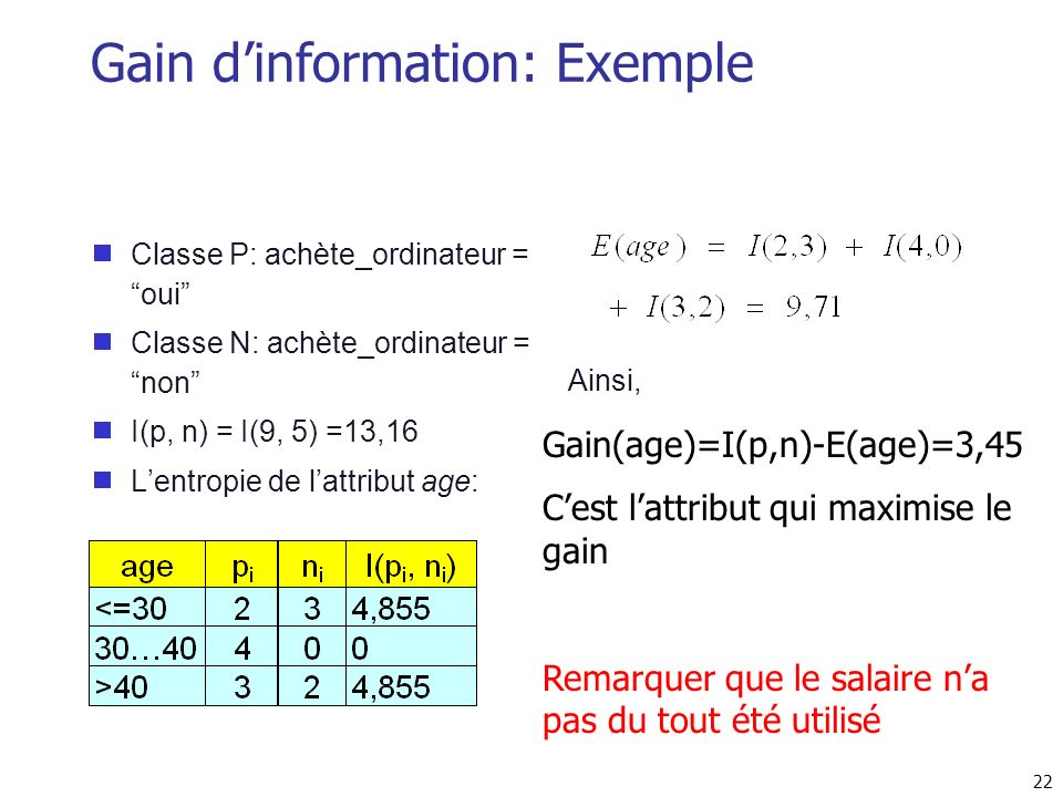 Gain d'information: Exemple