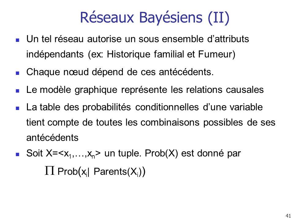 Réseaux Bayésiens (II)