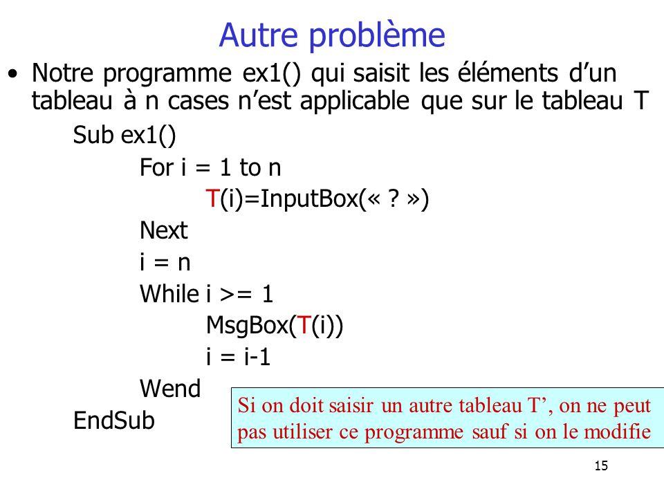 Autre problème Notre programme ex1() qui saisit les éléments d'un tableau à n cases n'est applicable que sur le tableau T.