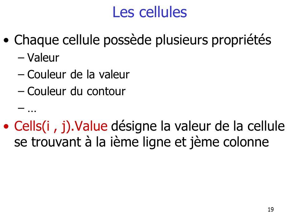 Les cellules Chaque cellule possède plusieurs propriétés