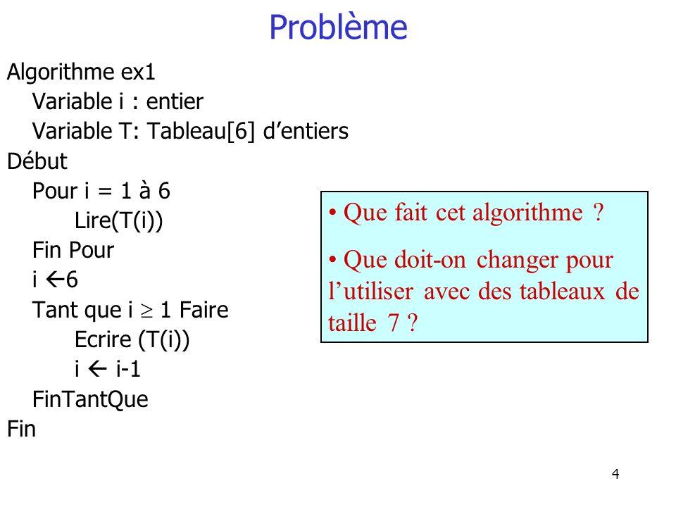 Problème Que fait cet algorithme