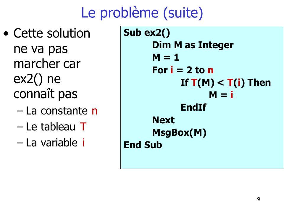 Le problème (suite) Cette solution ne va pas marcher car ex2() ne connaît pas. La constante n. Le tableau T.