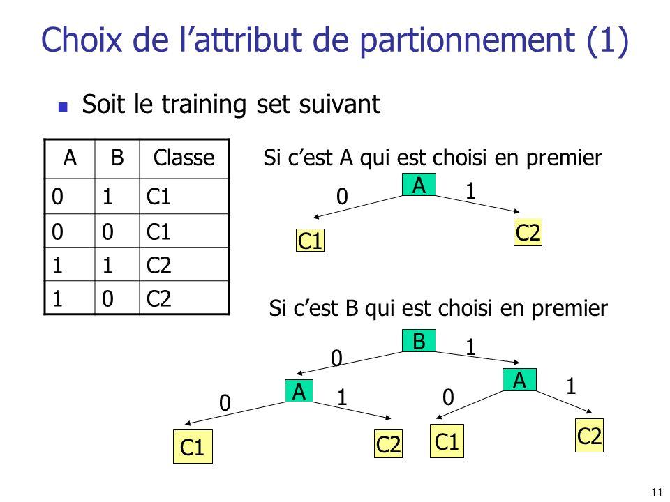 Choix de l'attribut de partionnement (1)