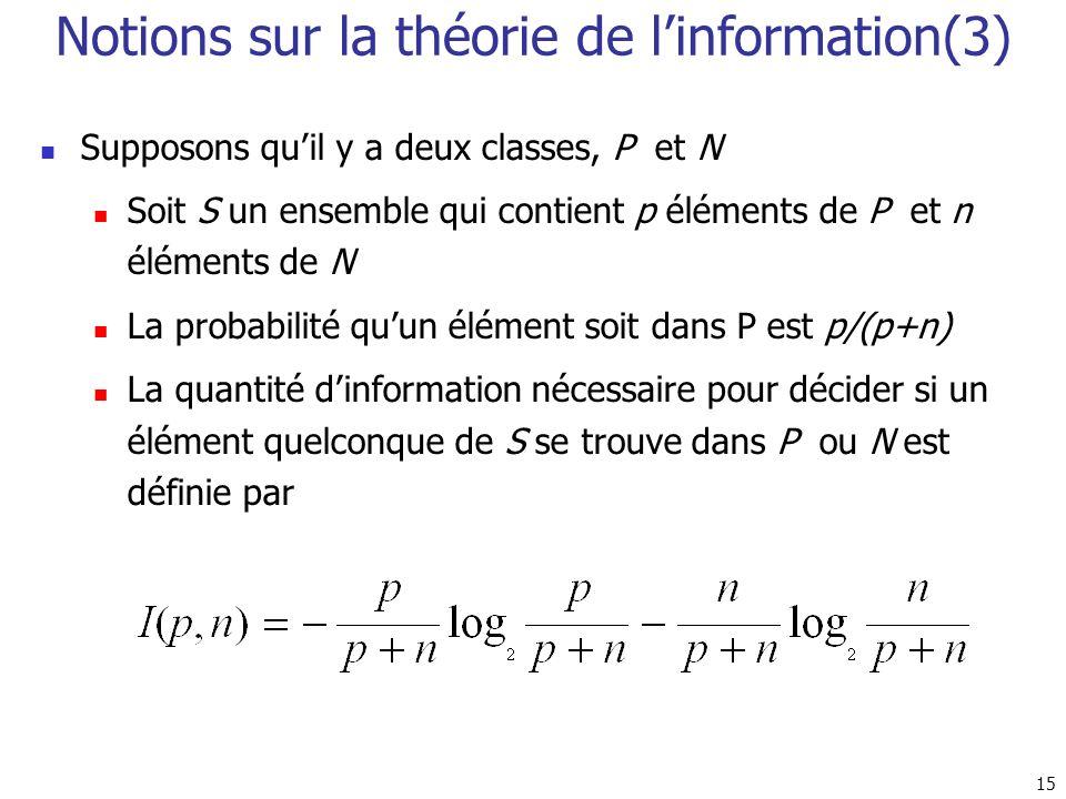 Notions sur la théorie de l'information(3)