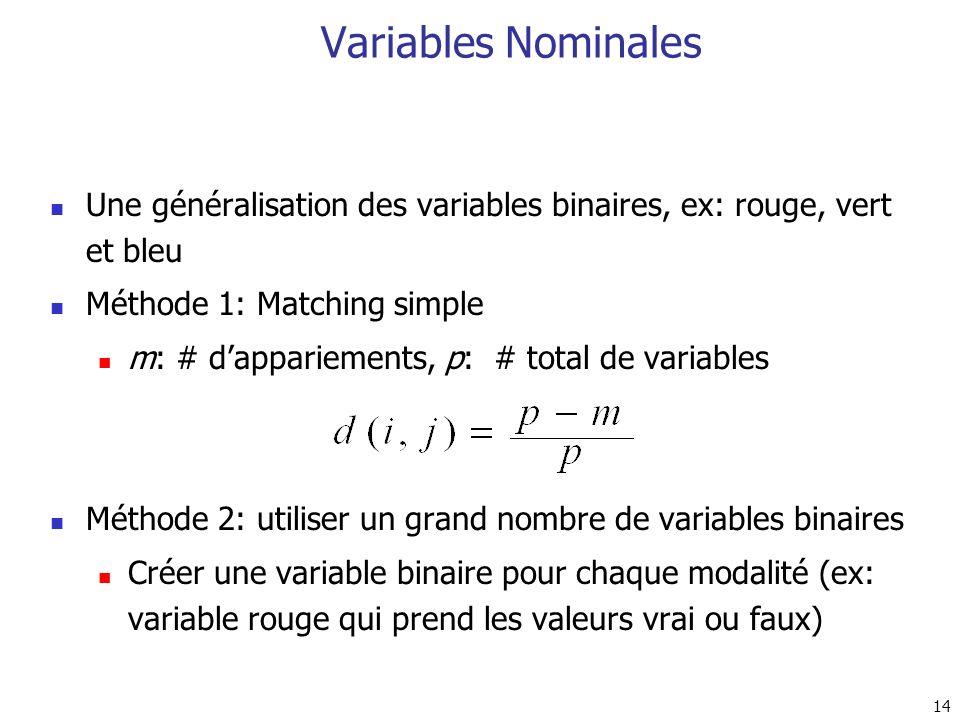Variables Nominales Une généralisation des variables binaires, ex: rouge, vert et bleu. Méthode 1: Matching simple.