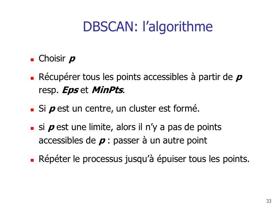 DBSCAN: l'algorithme Choisir p