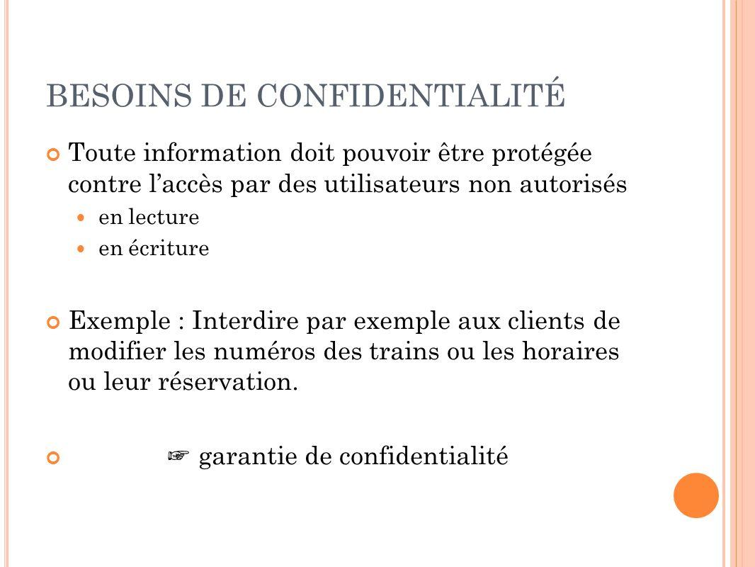 BESOINS DE CONFIDENTIALITÉ