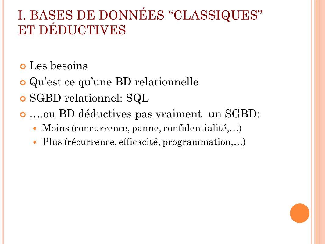 I. BASES DE DONNÉES CLASSIQUES ET DÉDUCTIVES