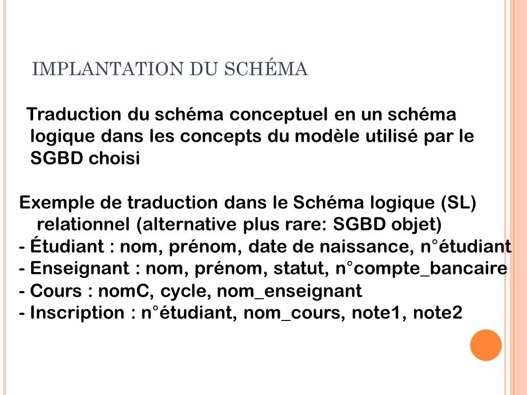 IMPLANTATION DU SCHÉMA