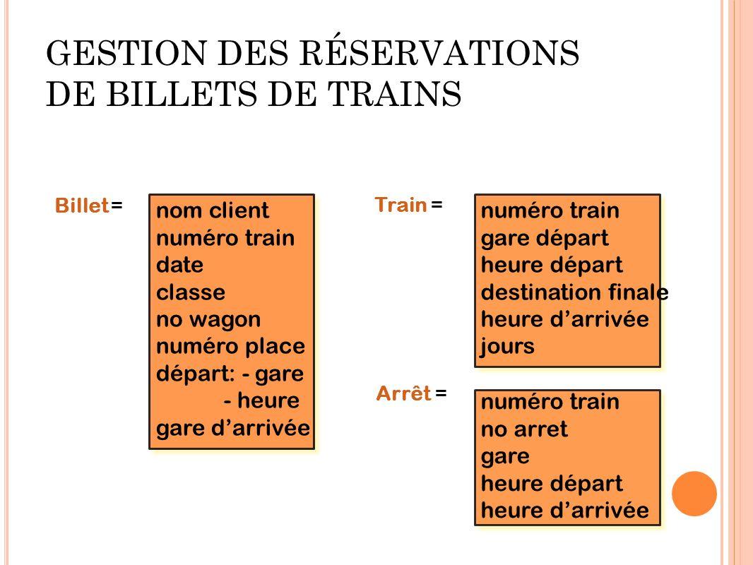 GESTION DES RÉSERVATIONS DE BILLETS DE TRAINS