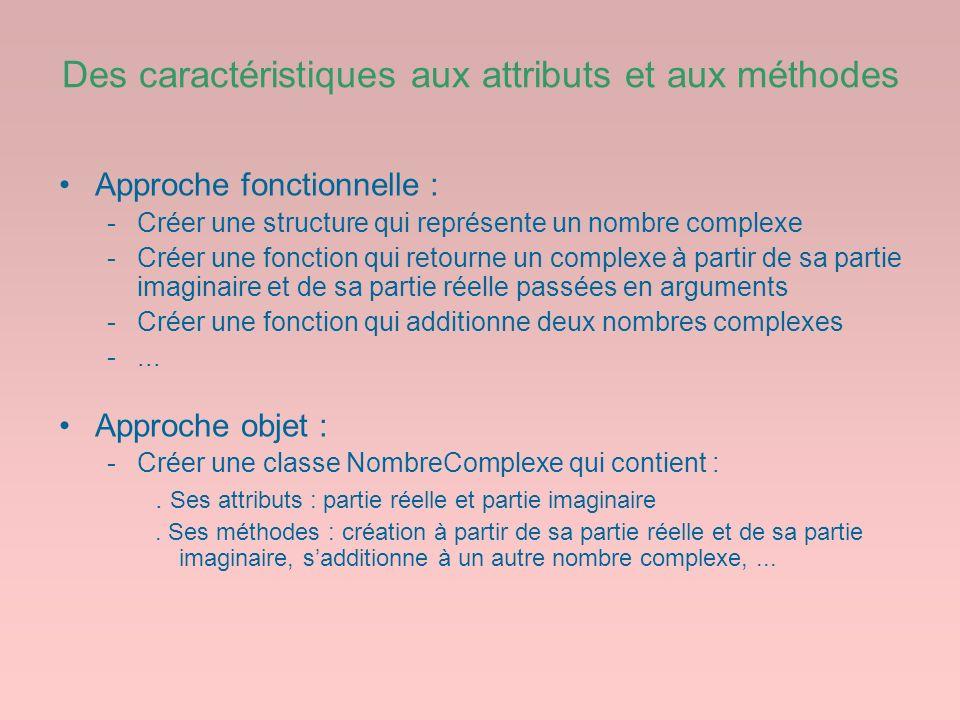 Des caractéristiques aux attributs et aux méthodes