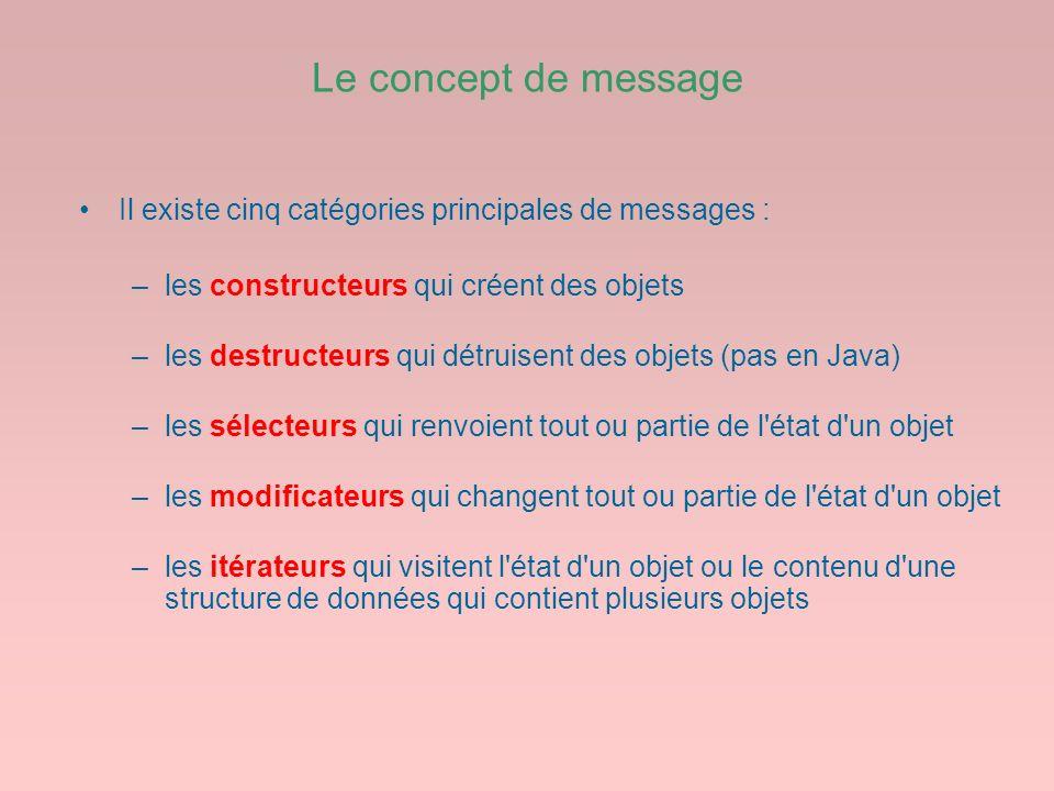 Le concept de message Il existe cinq catégories principales de messages : les constructeurs qui créent des objets.