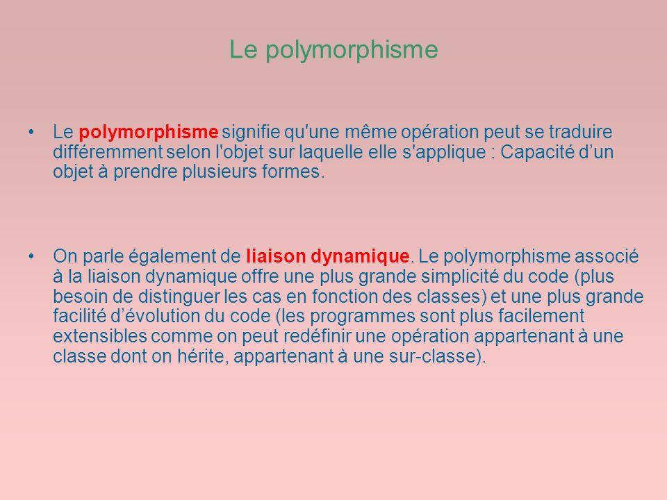 Le polymorphisme