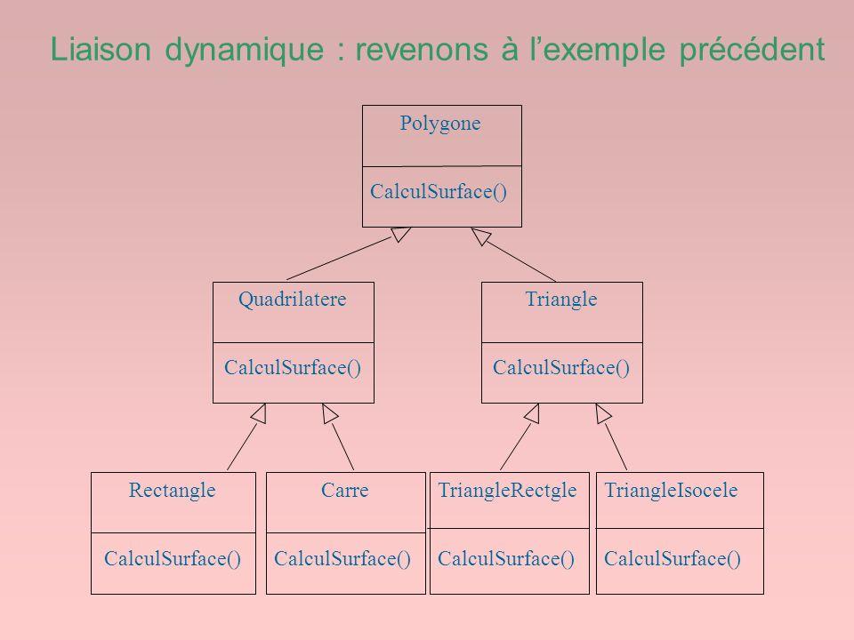 Liaison dynamique : revenons à l'exemple précédent
