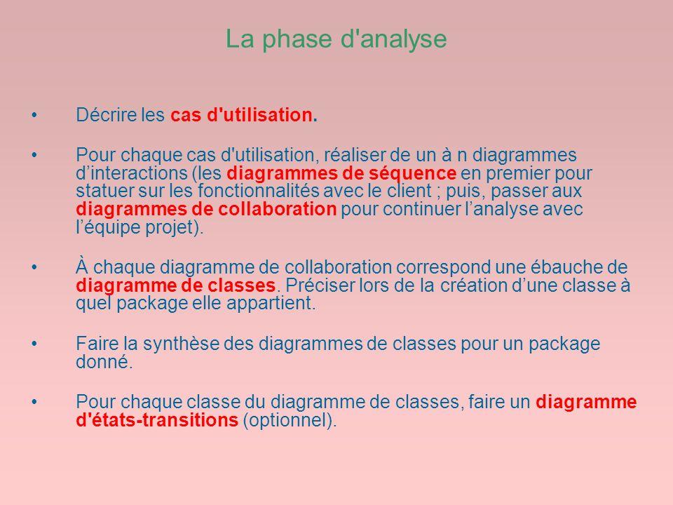 La phase d analyse Décrire les cas d utilisation.